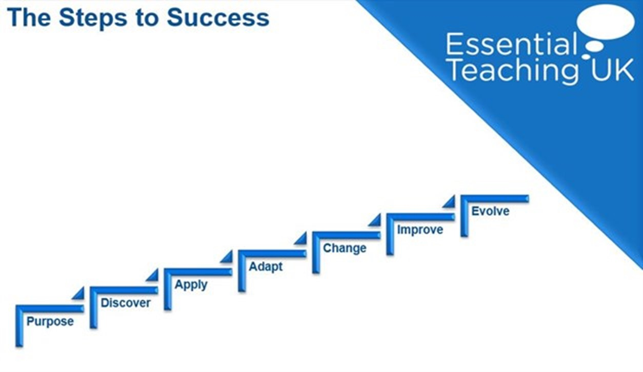 The Steps to Success